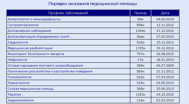 Программа государственных гарантий оказания й медицинской помощи в республики башкортостан